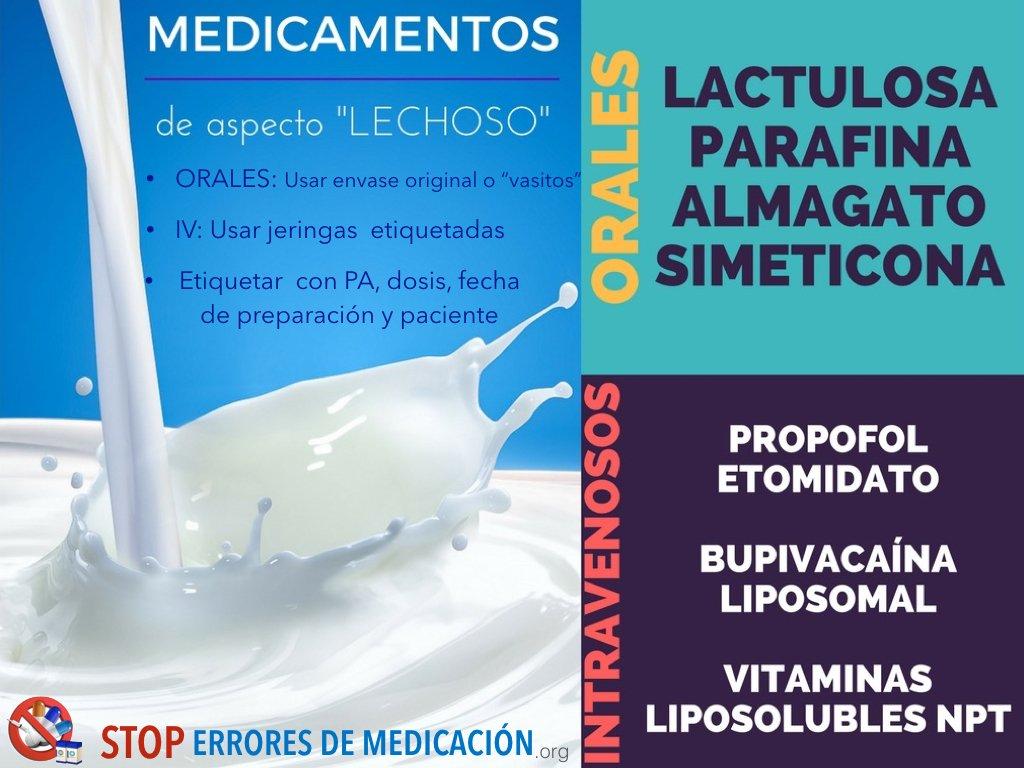 Recomendaciones con medicamentos de aspecto «lechoso»