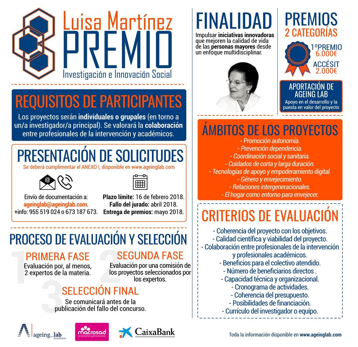I Premio de investigación e innovación social «Luisa Martínez»