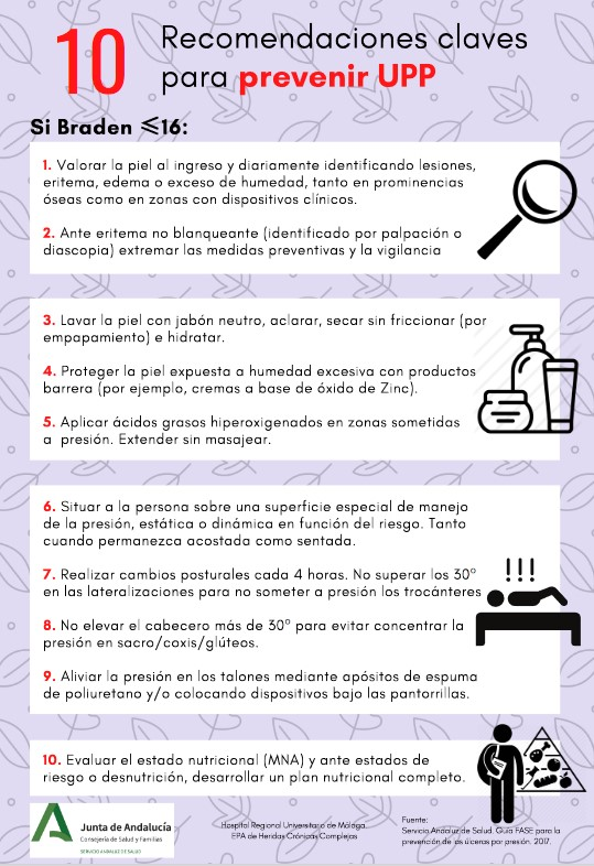 Infografías sobre recomendaciones para la prevención y tratamiento de las úlceras por presión del Hospital Regional Universitario de Málaga